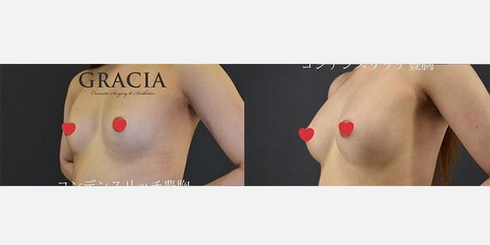 GRACIA Clinic