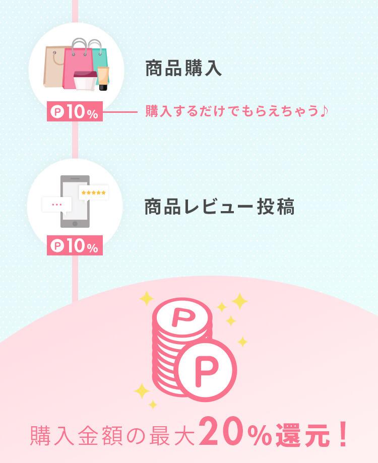 口コミ広場オンラインショップがオープンします!